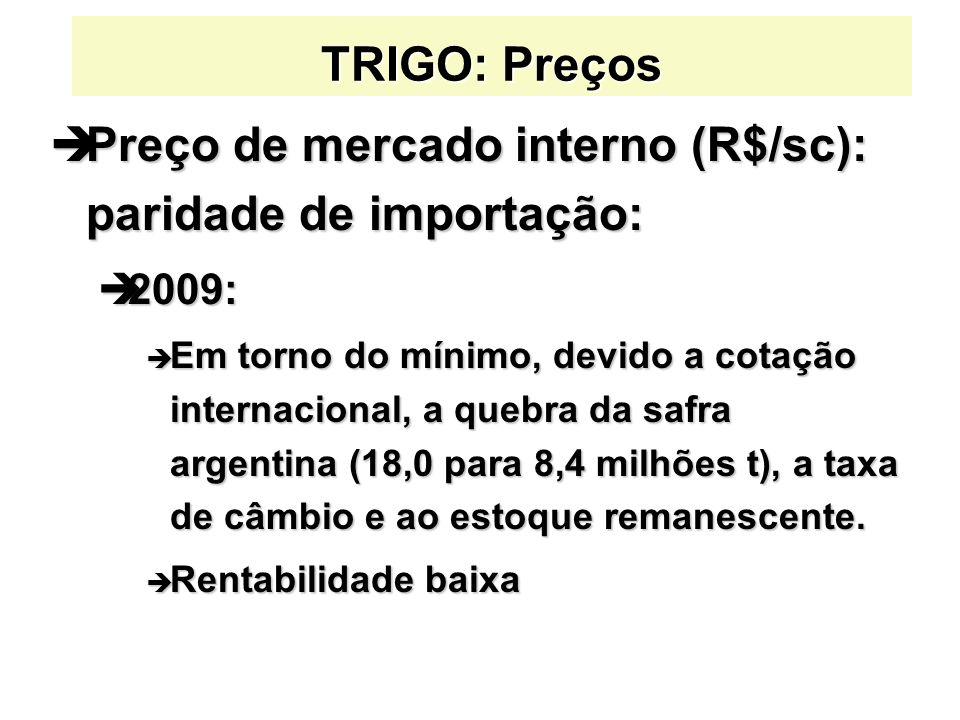 TRIGO: Preços èPreço de mercado interno (R$/sc): paridade de importação: è2009: è Em torno do mínimo, devido a cotação internacional, a quebra da safr