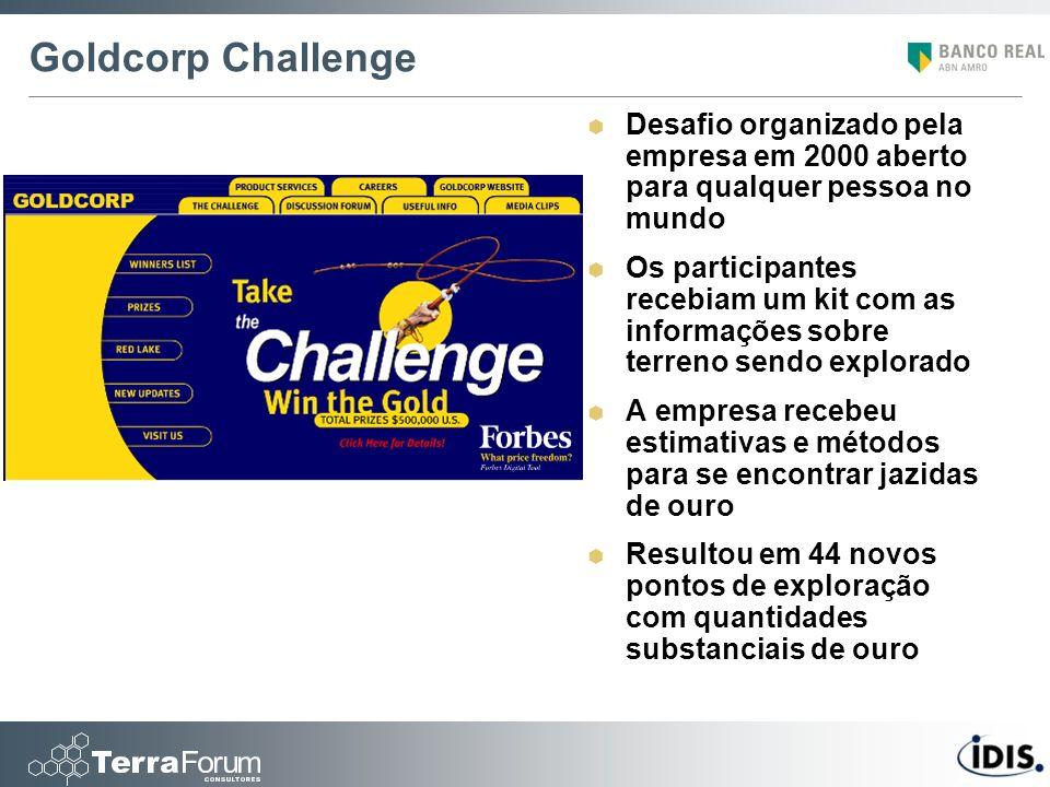 Goldcorp Challenge Desafio organizado pela empresa em 2000 aberto para qualquer pessoa no mundo Os participantes recebiam um kit com as informações so