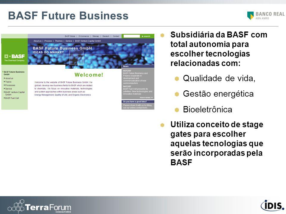 BASF Future Business Subsidiária da BASF com total autonomia para escolher tecnologias relacionadas com: Qualidade de vida, Gestão energética Bioeletr