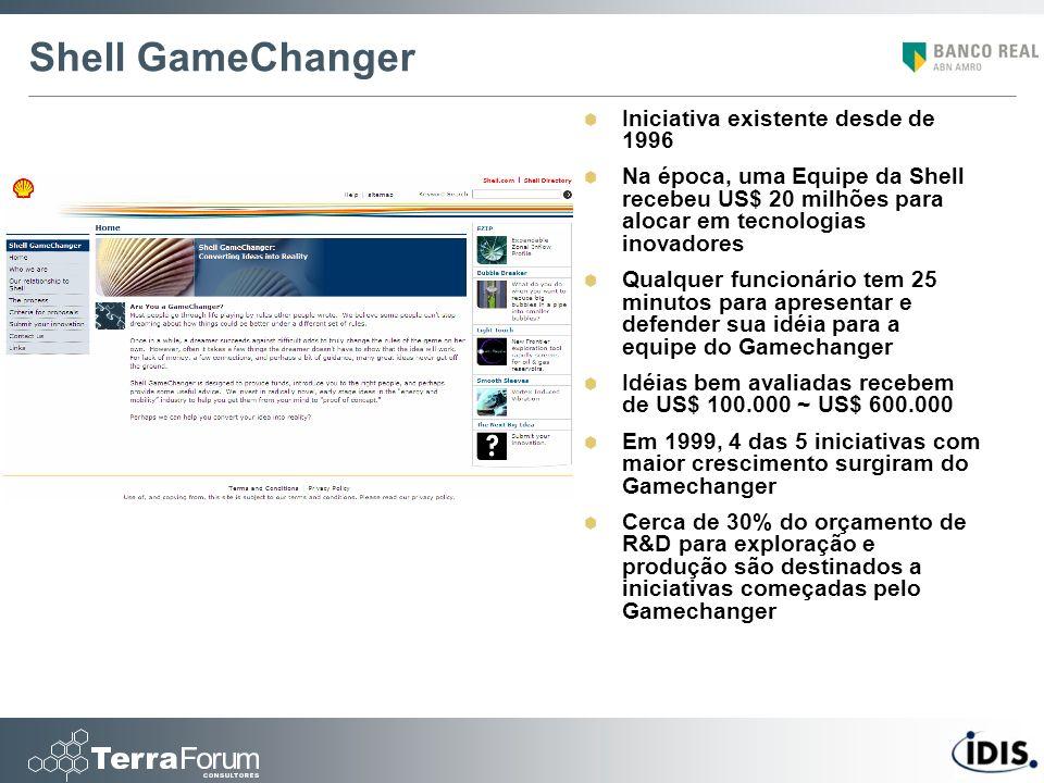 Shell GameChanger Iniciativa existente desde de 1996 Na época, uma Equipe da Shell recebeu US$ 20 milhões para alocar em tecnologias inovadores Qualqu