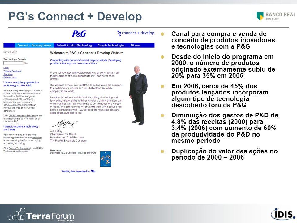 PGs Connect + Develop Canal para compra e venda de conceito de produtos inovadores e tecnologias com a P&G Desde do início do programa em 2000, o núme