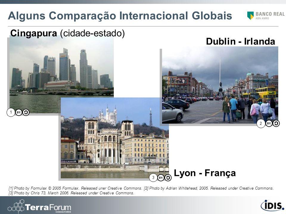 Alguns Comparação Internacional Globais [1] Photo by Formulax © 2005 Formulax. Released uner Creative Commons. [2] Photo by Adrian Whitehead, 2005. Re