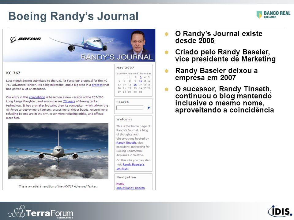 O Randys Journal existe desde 2005 Criado pelo Randy Baseler, vice presidente de Marketing Randy Baseler deixou a empresa em 2007 O sucessor, Randy Ti