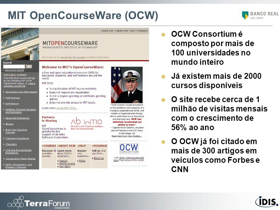 MIT OpenCourseWare (OCW) OCW Consortium é composto por mais de 100 universidades no mundo inteiro Já existem mais de 2000 cursos disponíveis O site re