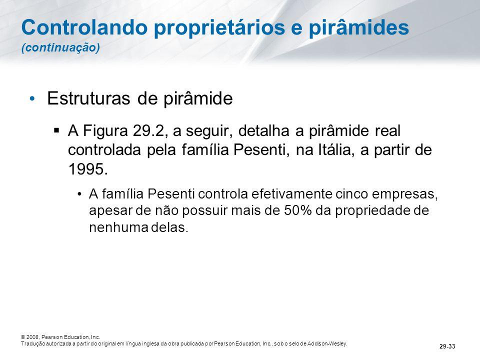 © 2008, Pearson Education, Inc.