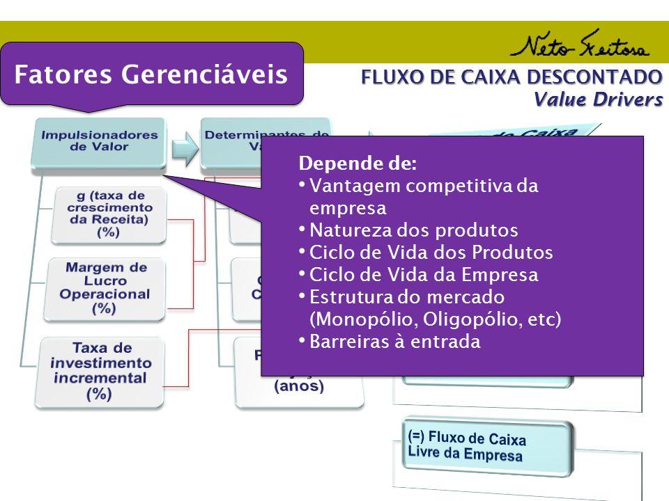 FLUXO DE CAIXA DESCONTADO Value Drivers Fatores Gerenciáveis Depende de: Vantagem competitiva da empresa Natureza dos produtos Ciclo de Vida dos Produ