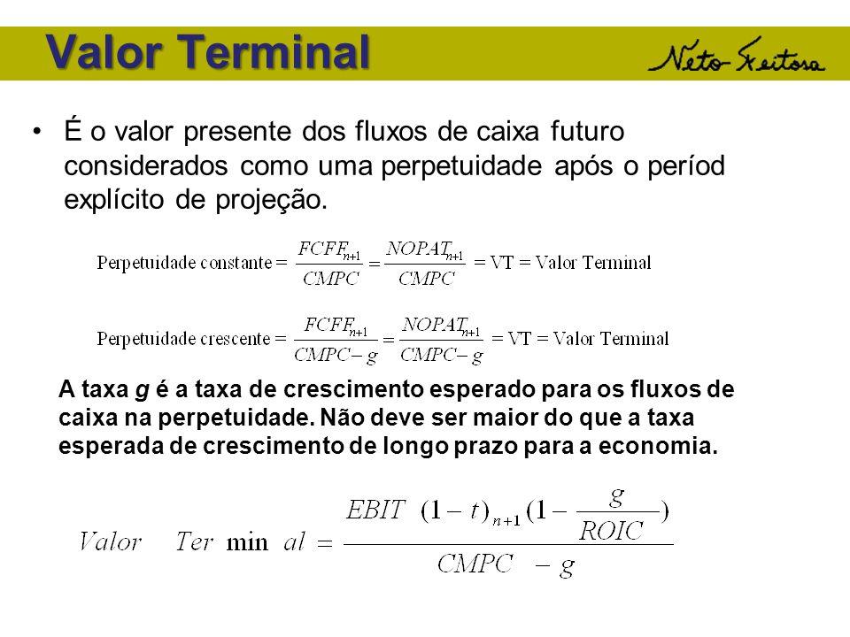 Valor Terminal É o valor presente dos fluxos de caixa futuro considerados como uma perpetuidade após o períod explícito de projeção. A taxa g é a taxa