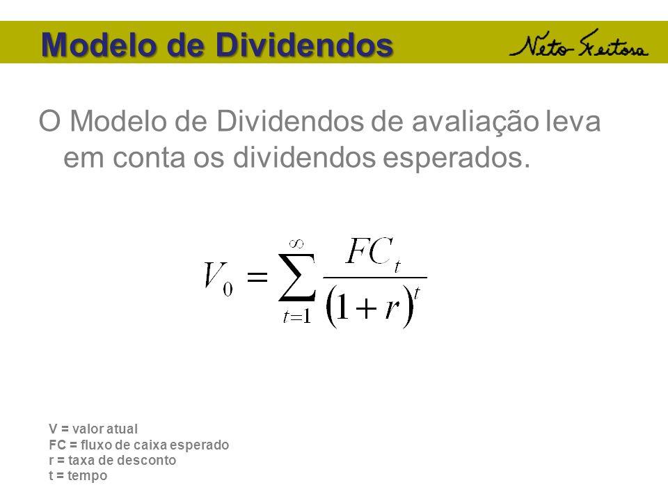 Modelo de Dividendos O Modelo de Dividendos de avaliação leva em conta os dividendos esperados. V = valor atual FC = fluxo de caixa esperado r = taxa