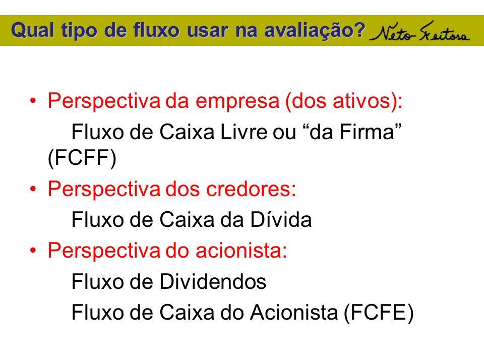 Qual tipo de fluxo usar na avaliação? Perspectiva da empresa (dos ativos): Fluxo de Caixa Livre ou da Firma (FCFF) Perspectiva dos credores: Fluxo de
