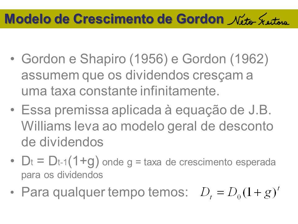 Modelo de Crescimento de Gordon Gordon e Shapiro (1956) e Gordon (1962) assumem que os dividendos cresçam a uma taxa constante infinitamente. Essa pre