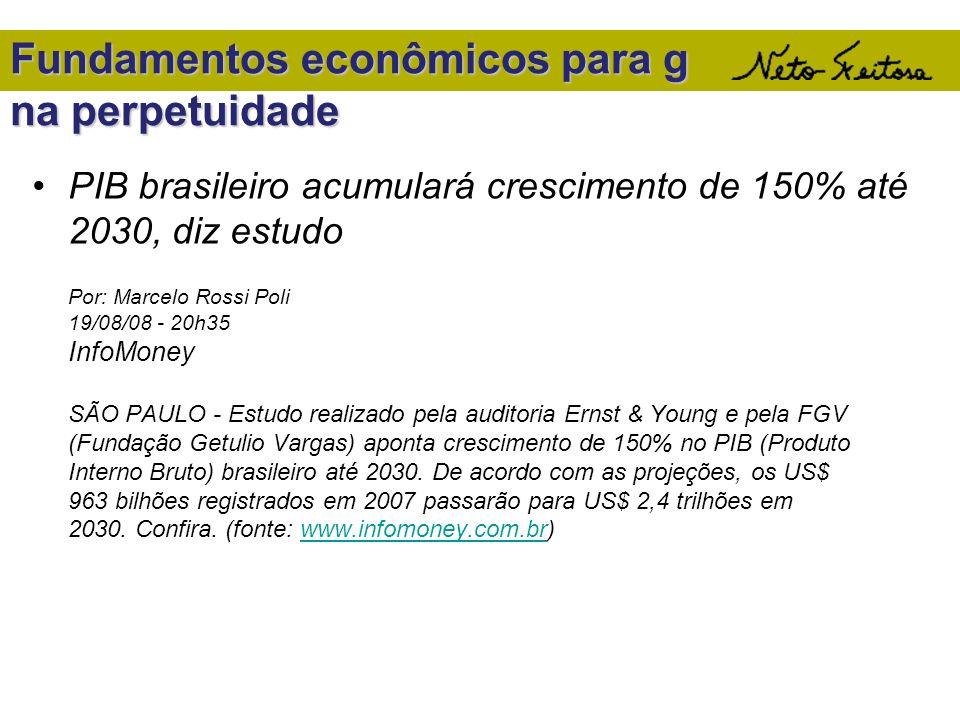 Fundamentos econômicos para g na perpetuidade PIB brasileiro acumulará crescimento de 150% até 2030, diz estudo Por: Marcelo Rossi Poli 19/08/08 - 20h