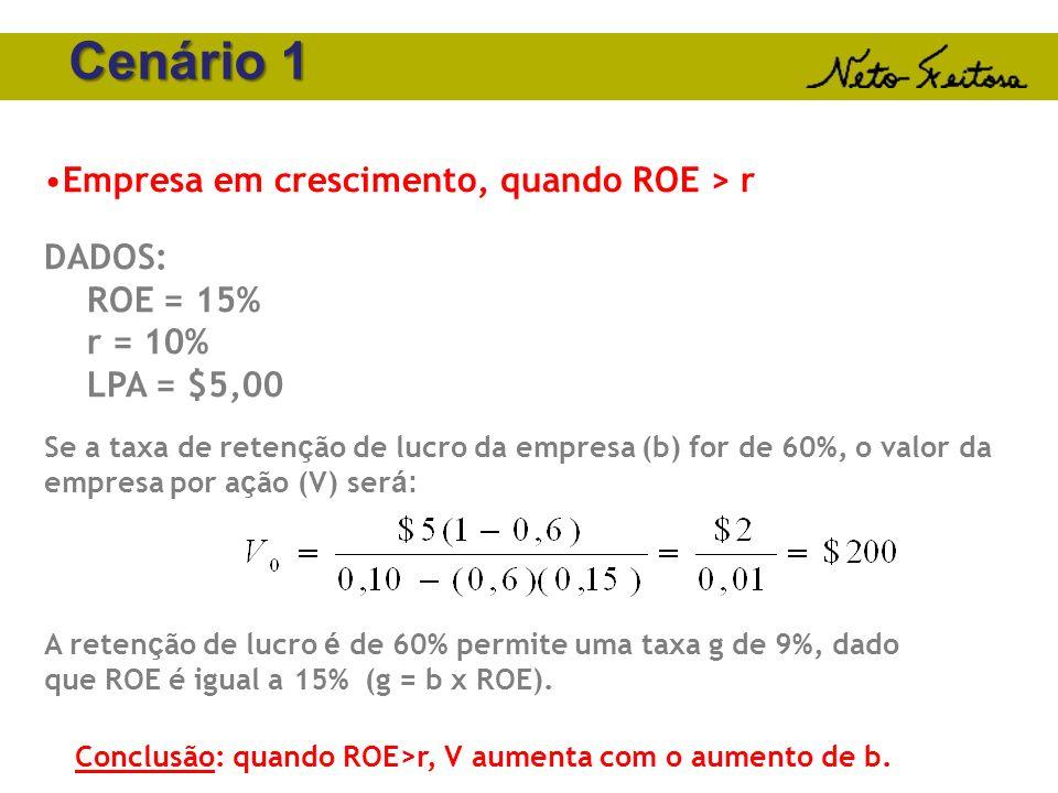 Cenário 1 Empresa em crescimento, quando ROE > r DADOS: ROE = 15% r = 10% LPA = $5,00 Se a taxa de reten ç ão de lucro da empresa (b) for de 60%, o va