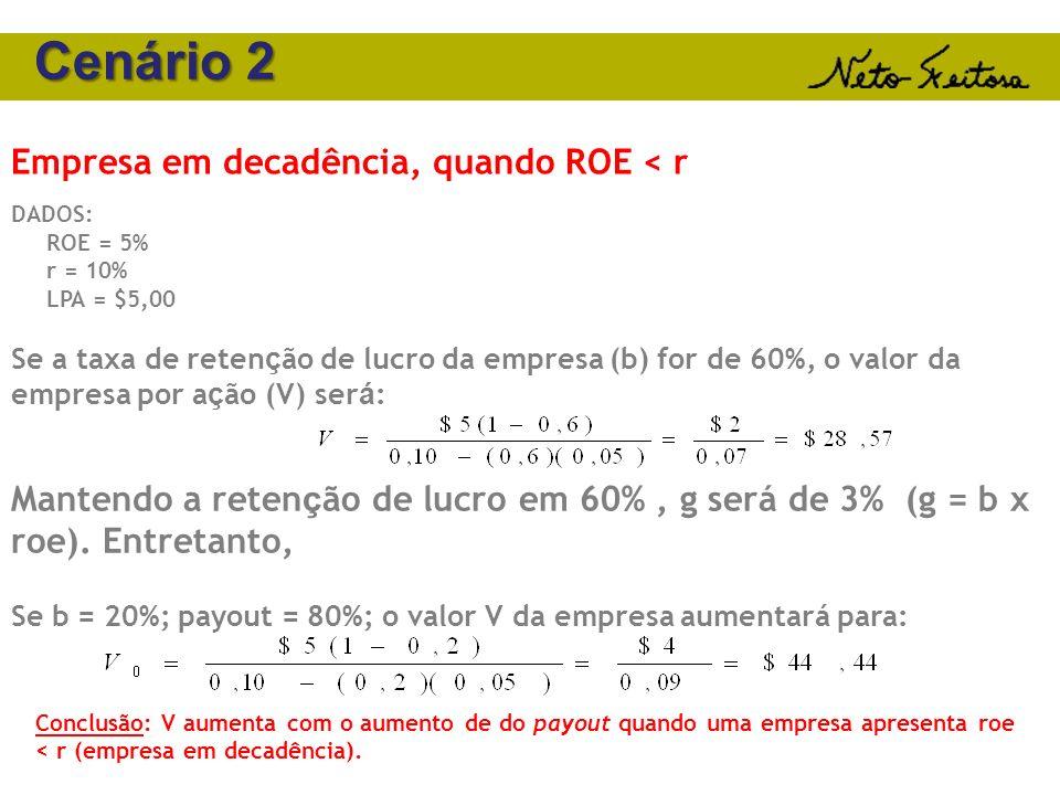 Cenário 2 Empresa em decadência, quando ROE < r DADOS: ROE = 5% r = 10% LPA = $5,00 Se a taxa de reten ç ão de lucro da empresa (b) for de 60%, o valo