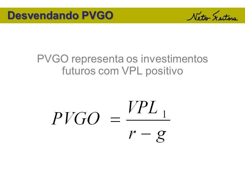 Desvendando PVGO PVGO representa os investimentos futuros com VPL positivo