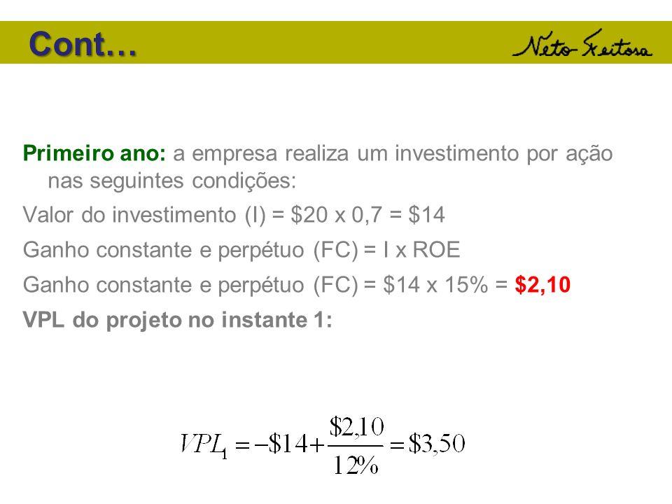 Primeiro ano: a empresa realiza um investimento por ação nas seguintes condições: Valor do investimento (I) = $20 x 0,7 = $14 Ganho constante e perpét