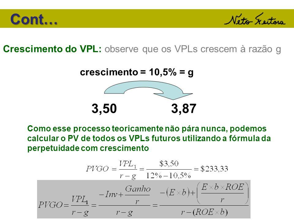 Crescimento do VPL: observe que os VPLs crescem à razão g 3,50 3,87 crescimento = 10,5% = g Como esse processo teoricamente não pára nunca, podemos ca