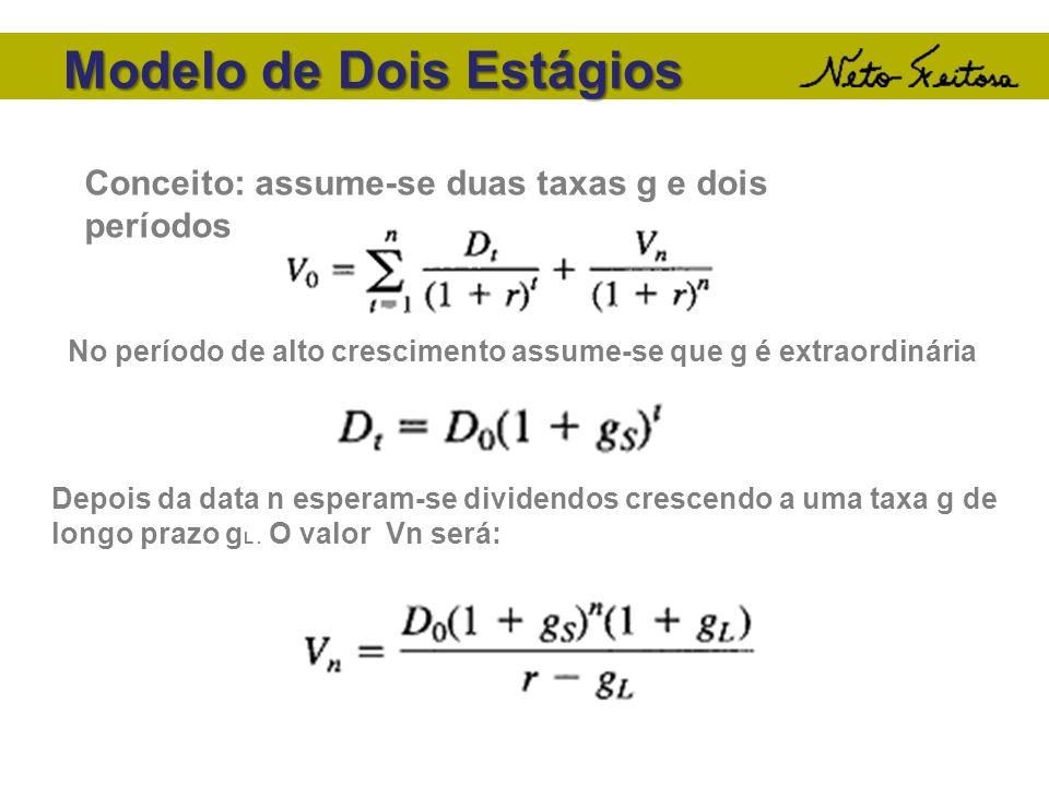 Modelo de Dois Estágios No período de alto crescimento assume-se que g é extraordinária Conceito: assume-se duas taxas g e dois períodos Depois da dat