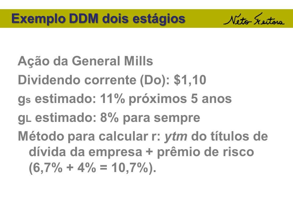 Exemplo DDM dois estágios Ação da General Mills Dividendo corrente (Do): $1,10 g s estimado: 11% próximos 5 anos g L estimado: 8% para sempre Método p