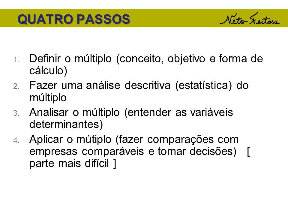 1. Definir o múltiplo (conceito, objetivo e forma de cálculo) 2. Fazer uma análise descritiva (estatística) do múltiplo 3. Analisar o múltiplo (entend