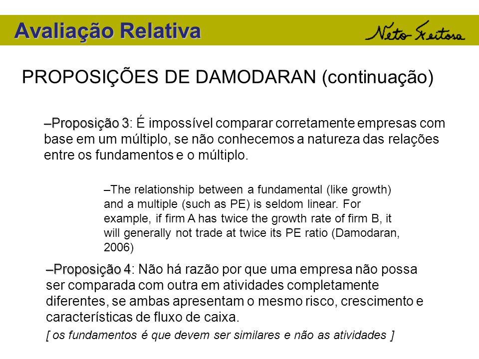 Avaliação Relativa PROPOSIÇÕES DE DAMODARAN (continuação) –Proposição 3 –Proposição 3: É impossível comparar corretamente empresas com base em um múlt