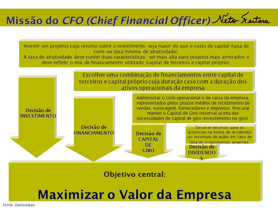 Exemplos 1) Avalia ç ão com crescimento zero.