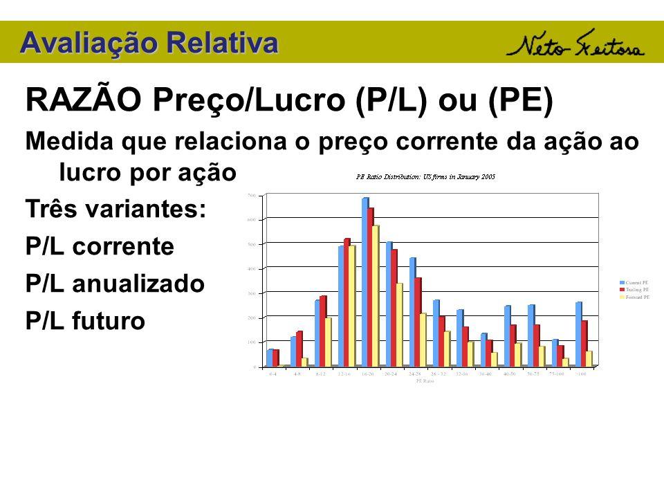 Avaliação Relativa RAZÃO Preço/Lucro (P/L) ou (PE) Medida que relaciona o preço corrente da ação ao lucro por ação Três variantes: P/L corrente P/L an