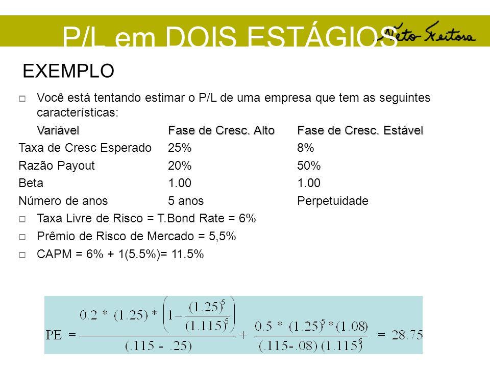 P/L em DOIS ESTÁGIOS EXEMPLO Você está tentando estimar o P/L de uma empresa que tem as seguintes características: VariávelFase de Cresc. AltoFase de