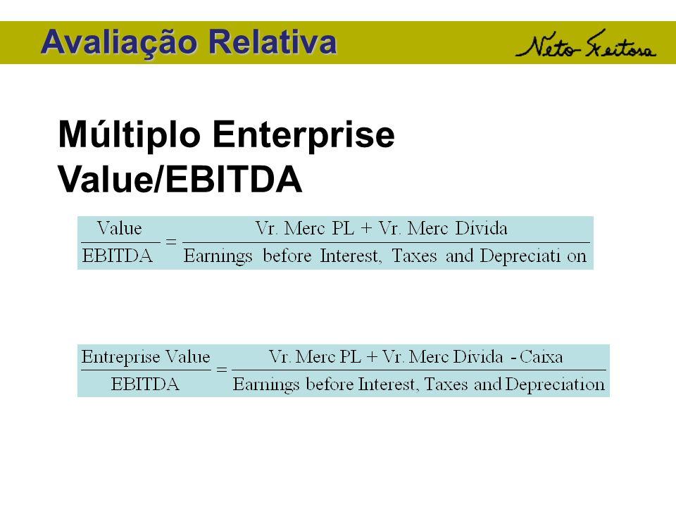 Avaliação Relativa Múltiplo Enterprise Value/EBITDA