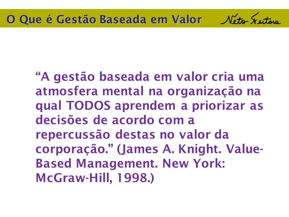 Avaliação Relativa PROPOSIÇÕES DE DAMODARAN –Proposição 1: –Proposição 1: Tanto o valor (numerador) quanto a variável de padronização (denominador) devem ter a mesma natureza proprietária.