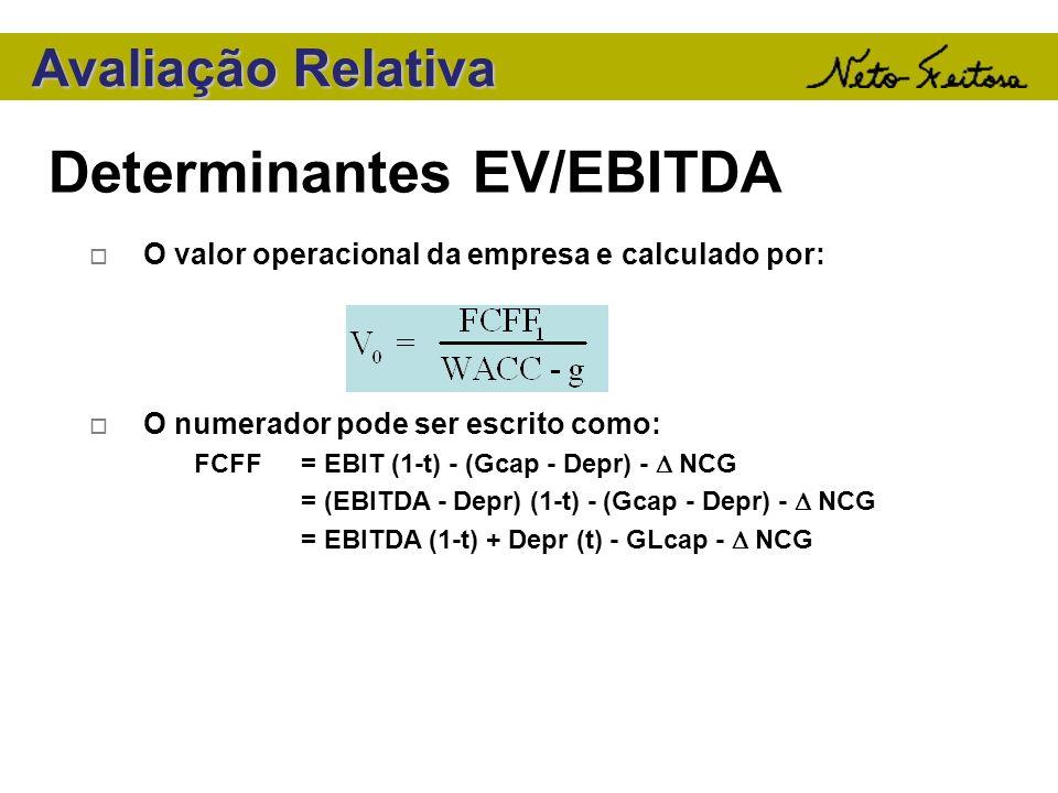 Avaliação Relativa Determinantes EV/EBITDA O valor operacional da empresa e calculado por: O numerador pode ser escrito como: FCFF = EBIT (1-t) - (Gca