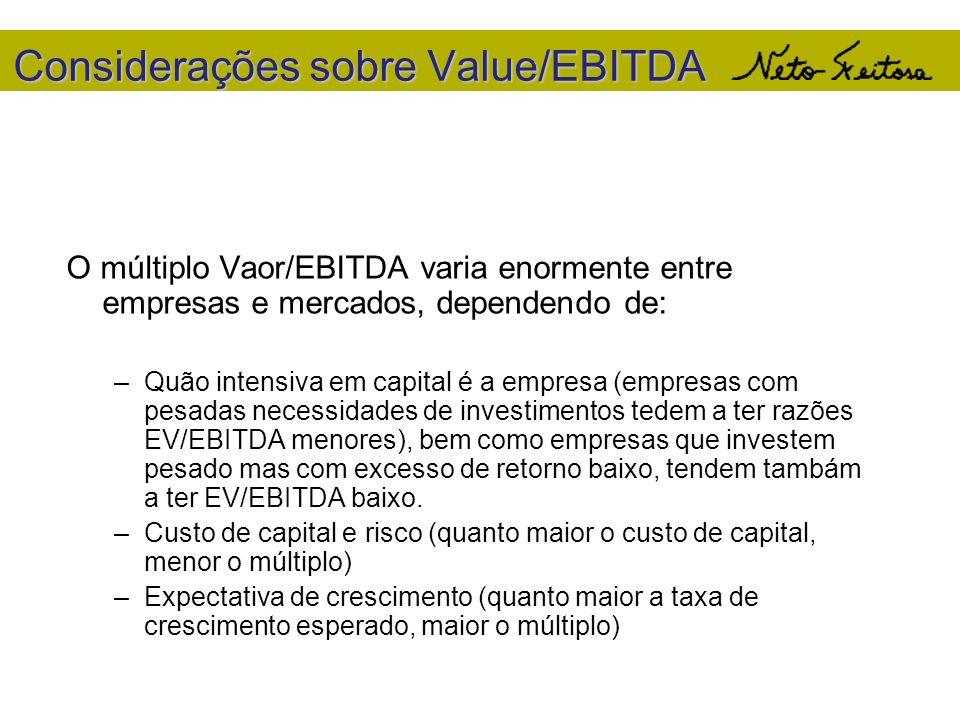 O múltiplo Vaor/EBITDA varia enormente entre empresas e mercados, dependendo de: –Quão intensiva em capital é a empresa (empresas com pesadas necessid