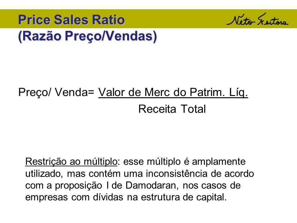 Price Sales Ratio (Razão Preço/Vendas) Preço/ Venda= Valor de Merc do Patrim. Líq. Receita Total Restrição ao múltiplo: esse múltiplo é amplamente uti