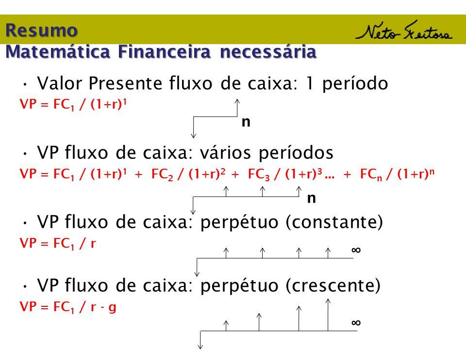 Resumo Matemática Financeira necessária Valor Presente fluxo de caixa: 1 período VP = FC 1 / (1+r) 1 VP fluxo de caixa: vários períodos VP = FC 1 / (1