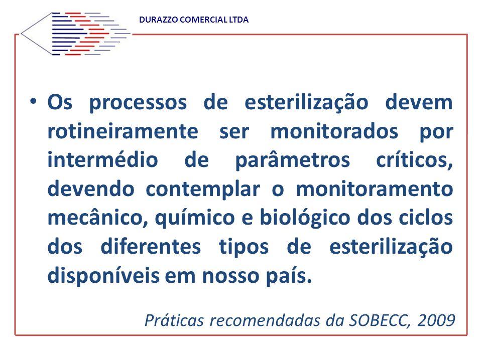 Os processos de esterilização devem rotineiramente ser monitorados por intermédio de parâmetros críticos, devendo contemplar o monitoramento mecânico,