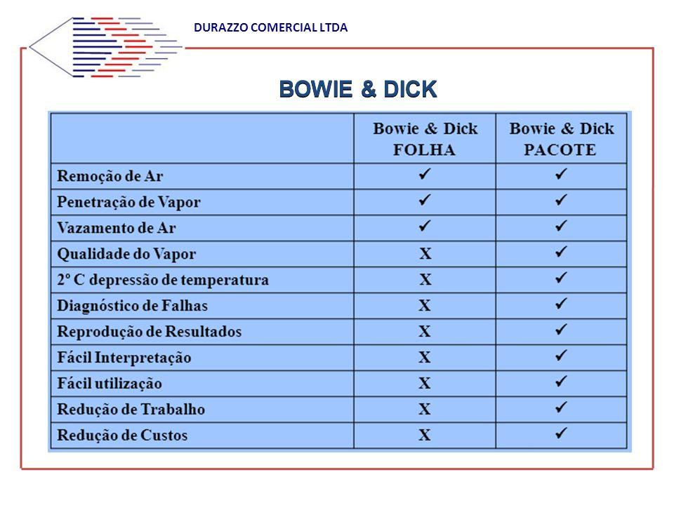 BOWIE & DICK DURAZZO COMERCIAL LTDA