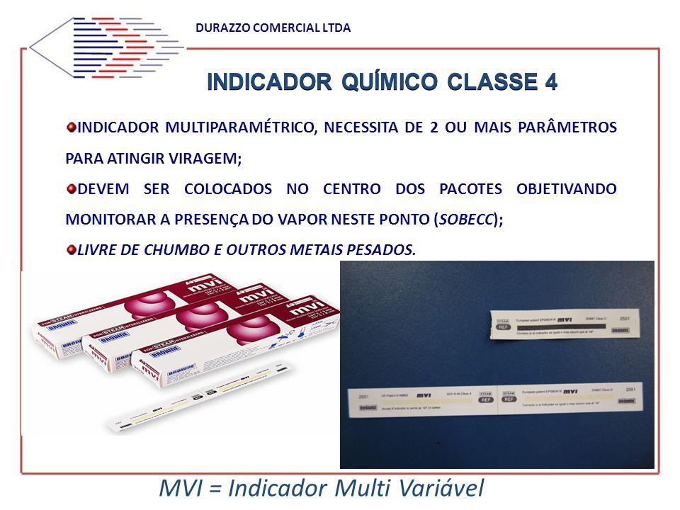 INDICADOR QUÍMICO CLASSE 4 DURAZZO COMERCIAL LTDA INDICADOR MULTIPARAMÉTRICO, NECESSITA DE 2 OU MAIS PARÂMETROS PARA ATINGIR VIRAGEM; DEVEM SER COLOCA