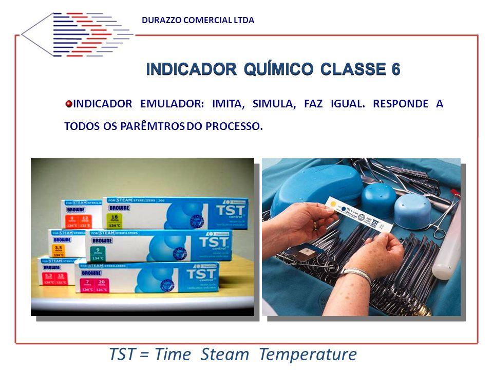 INDICADOR QUÍMICO CLASSE 6 DURAZZO COMERCIAL LTDA INDICADOR EMULADOR: IMITA, SIMULA, FAZ IGUAL. RESPONDE A TODOS OS PARÊMTROS DO PROCESSO. TST = Time