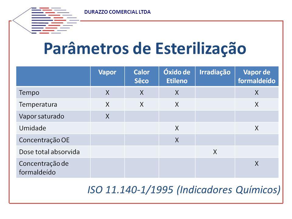 DURAZZO COMERCIAL LTDA Monitoramento do Processo de Esterilização Indicadores Físicos Indicadores Químicos Indicadores Biológicos Manutenção preventiva e/ou corretiva