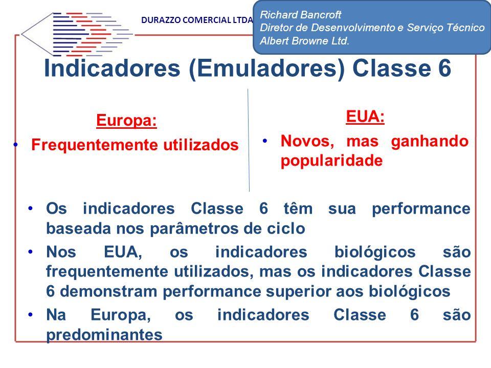 DURAZZO COMERCIAL LTDA Indicadores (Emuladores) Classe 6 Os indicadores Classe 6 têm sua performance baseada nos parâmetros de ciclo Nos EUA, os indic