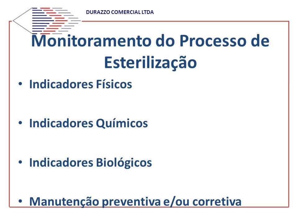 DURAZZO COMERCIAL LTDA Monitoramento do Processo de Esterilização Indicadores Físicos Indicadores Químicos Indicadores Biológicos Manutenção preventiv