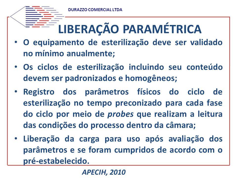 DURAZZO COMERCIAL LTDA LIBERAÇÃO PARAMÉTRICA O equipamento de esterilização deve ser validado no mínimo anualmente; Os ciclos de esterilização incluin