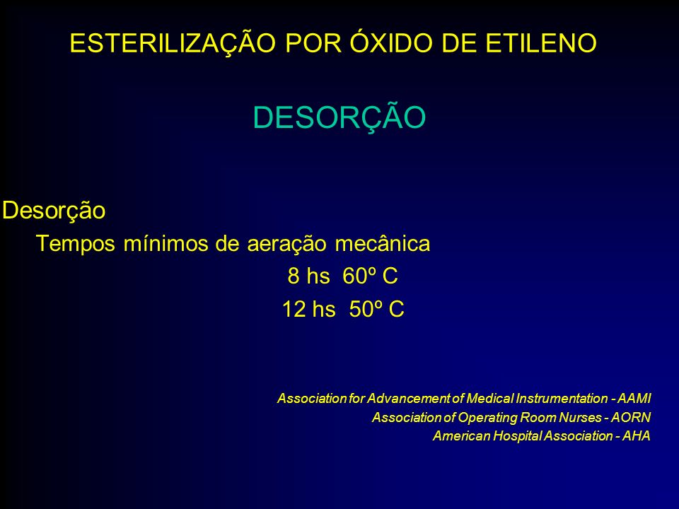 Desorção Tempos mínimos de aeração mecânica 8 hs 60º C 12 hs 50º C Association for Advancement of Medical Instrumentation - AAMI Association of Operat