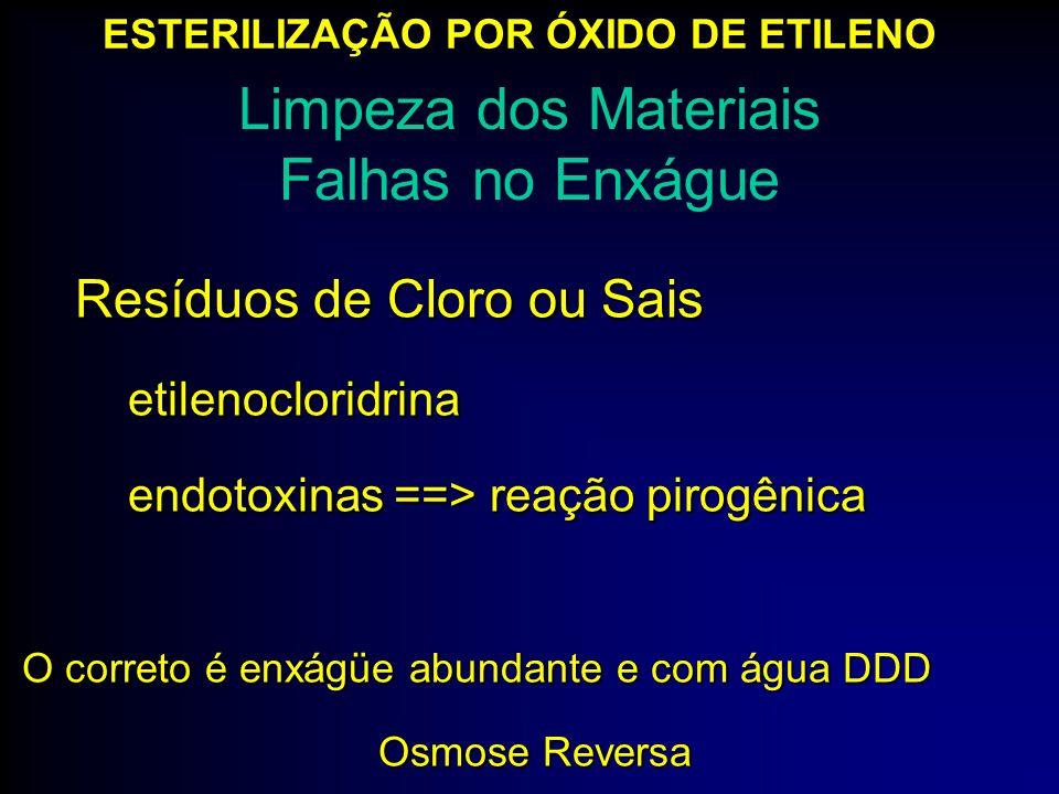 Resíduos de Cloro ou Sais etilenocloridrina endotoxinas ==> reação pirogênica O correto é enxágüe abundante e com água DDD Osmose Reversa Limpeza dos