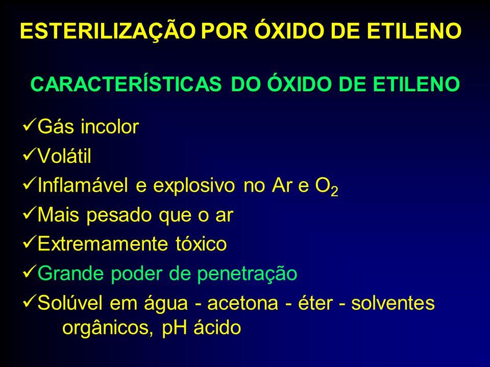 Gás incolor Volátil Inflamável e explosivo no Ar e O 2 Mais pesado que o ar Extremamente tóxico Grande poder de penetração Solúvel em água - acetona -