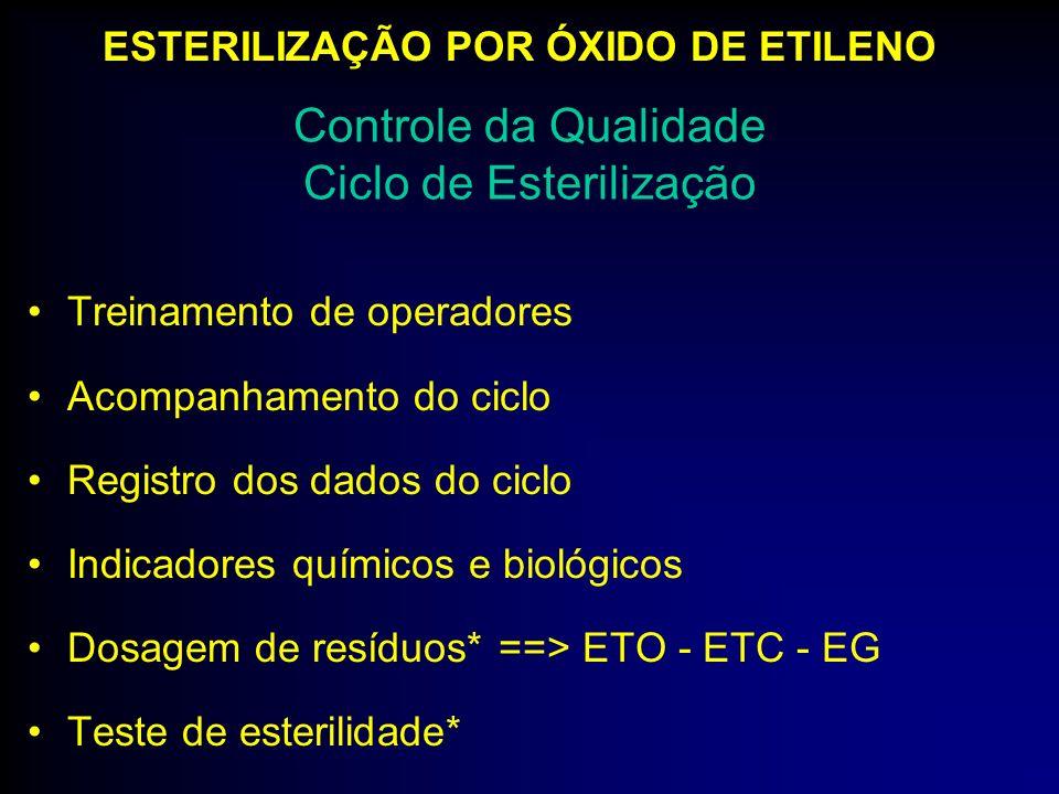 Treinamento de operadores Acompanhamento do ciclo Registro dos dados do ciclo Indicadores químicos e biológicos Dosagem de resíduos* ==> ETO - ETC - E
