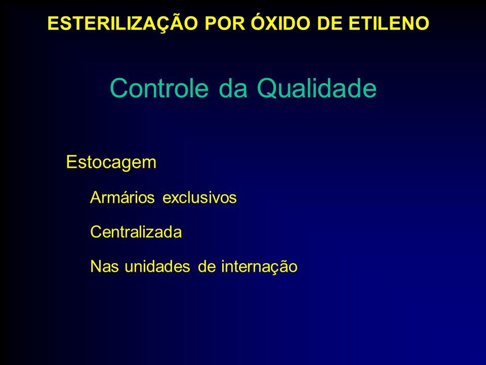 Estocagem Armários exclusivos Centralizada Nas unidades de internação Controle da Qualidade ESTERILIZAÇÃO POR ÓXIDO DE ETILENO