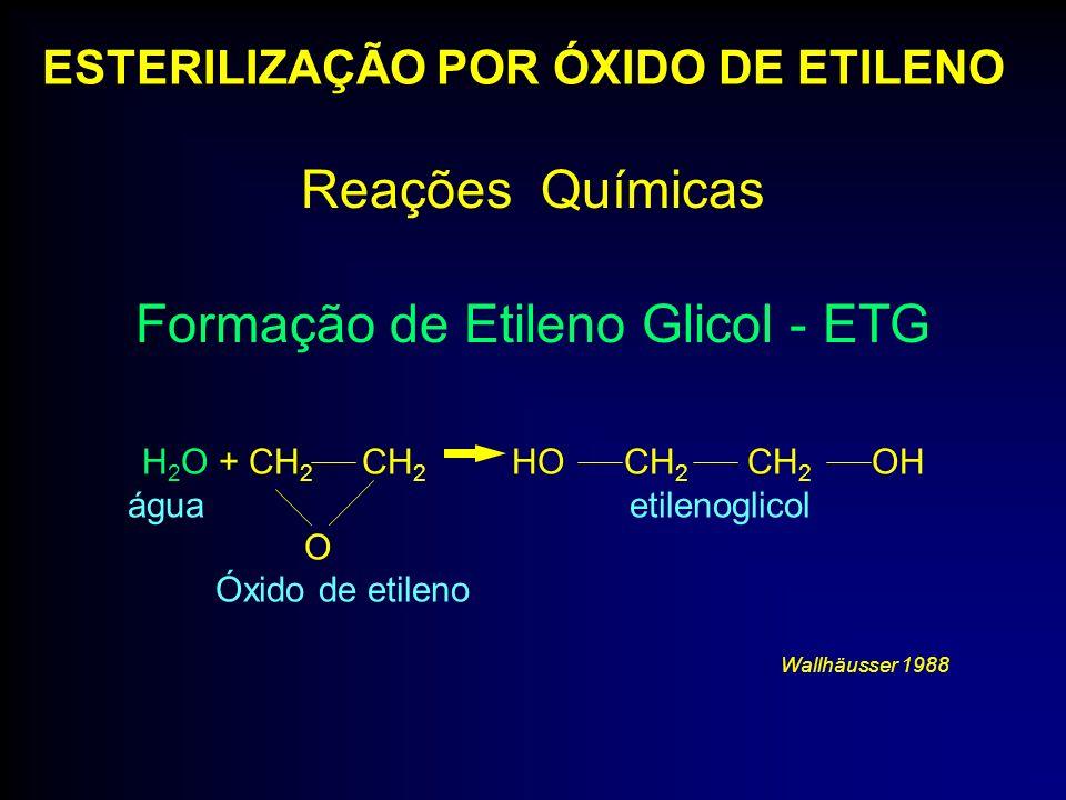 H 2 O + CH 2 CH 2 HO CH 2 CH 2 OH água etilenoglicol O Óxido de etileno Wallhäusser 1988 Reações Químicas Formação de Etileno Glicol - ETG ESTERILIZAÇ
