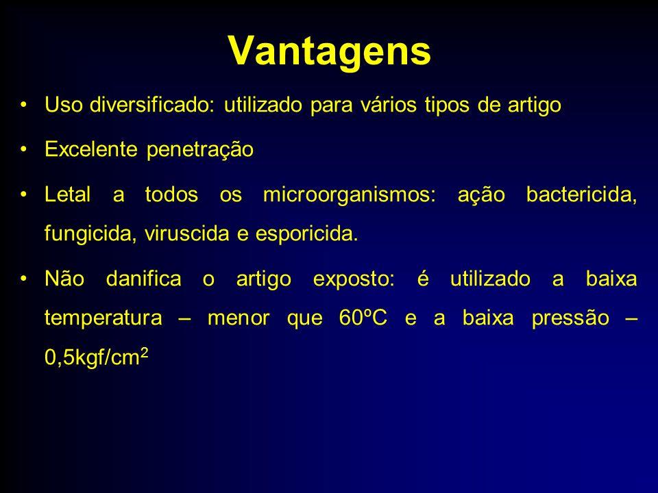 Vantagens Uso diversificado: utilizado para vários tipos de artigo Excelente penetração Letal a todos os microorganismos: ação bactericida, fungicida,
