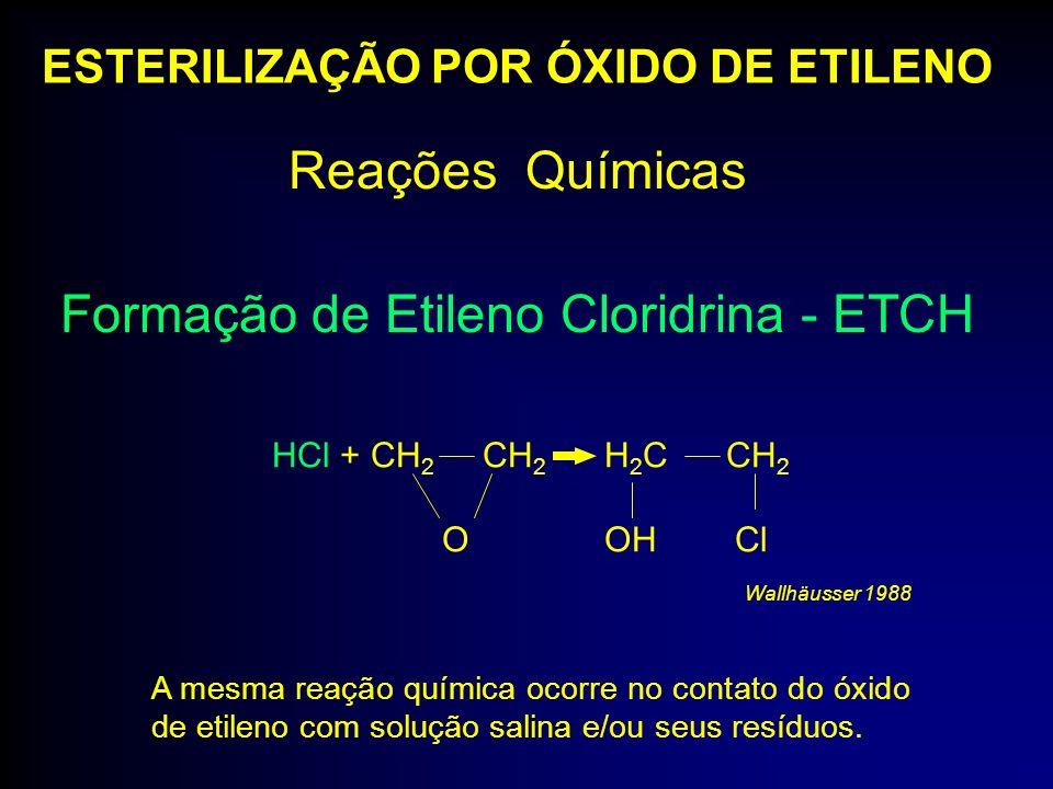 HCl + CH 2 CH 2 H 2 C CH 2 O OH Cl Wallhäusser 1988 A mesma reação química ocorre no contato do óxido de etileno com solução salina e/ou seus resíduos