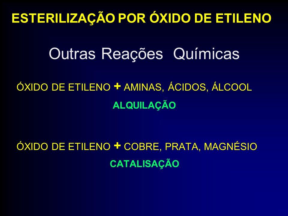 Outras Reações Químicas + ÓXIDO DE ETILENO + AMINAS, ÁCIDOS, ÁLCOOL ALQUILAÇÃO + ÓXIDO DE ETILENO + COBRE, PRATA, MAGNÉSIO CATALISAÇÃO ESTERILIZAÇÃO P